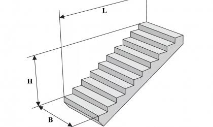 Лестницы в Витебске от производителя